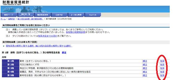 財務省貿易統計のホームページで税率を確認