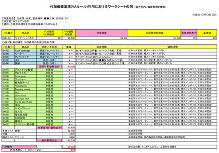 出典:経済産業省資料